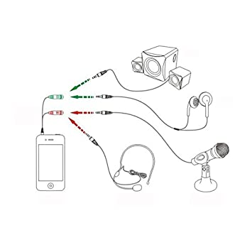 Miniature Headphone Audio Jack Wiring Diagram