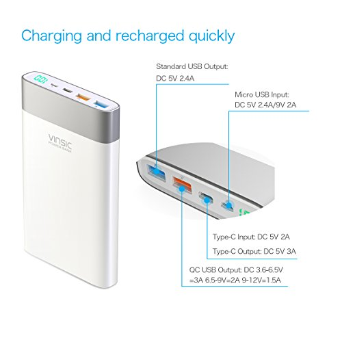 electrica Bank Vinsic 20000mAh particularly sleek External Battery utilizing Qucik Charger Pack two USB mobile Charger Backup Type C good USB Outputs for All Smartphones iPhone 6 5 4 iPad iPod Samsung pieces Android good cellular phones Tablet PCs White holiday Chargers