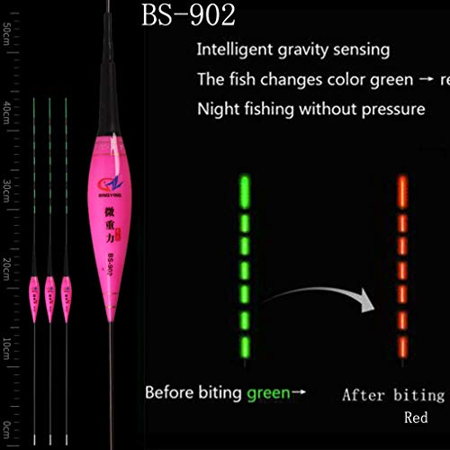 1pc Smart Fishing Bobbers, Vertical Fishing Floats with Color Changing Led Light, Night Luminous and Automatically Remind for Night Fishing Crappie Pan Fish Bass, Newest Fishing Gear (B)