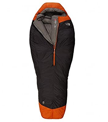 the north face inferno Review