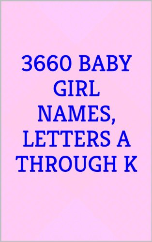 Girls name starting with k