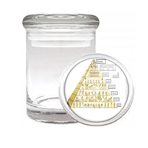 "Medical Glass Stash Jar Pyramid Historic Sights S7 Air Tight Lid 3"" x 2"" Small Storage Herbs & Spices"