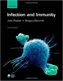 Infection and immunity submission in marriage
