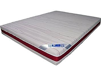 LA WEB DEL COLCHON - Colchón Látex Nature Confort Plus (*) 210 x 190 (2 ud. 105x190) x 21 cms.: Amazon.es: Hogar