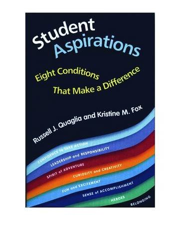 Student Aspirations: Eight Conditions That Make a Difference