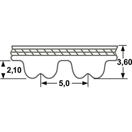 Thermorollen f/ür Casio TE-2400-50 Thermo Kassenrollen zertifizierte HKR-Welt/® Bonrollen 57//40//12 /Ø 58mm