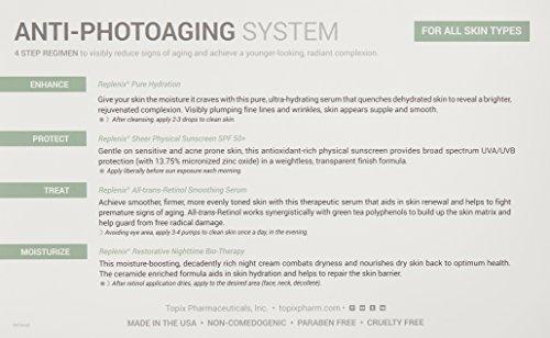Replenix Anti-Photoaging Kit