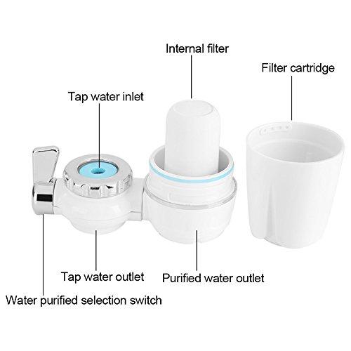 Wasserfilter Filter Wasserhahn Wasserfilter K/üchenarmatur Wasserfilter mit waschbaren Keramikkern Insgesamt 8 St/ück f/ür Haushalt K/üche Wasserhahn