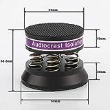 Audiocrast 4PCS Black Aluminum Spring Speakers