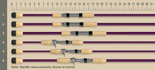 St Croix Mojo Inshore Casting Rod, MIC70MHF