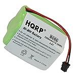 HQRP 2200mAh Battery for RadioShack 20-520, PRO-90 Scanner plus HQRP Coaster