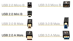 AmazonBasics USB 2.0 Cable - A-Male to Mini-B - 6 Feet (1.8 Meters)