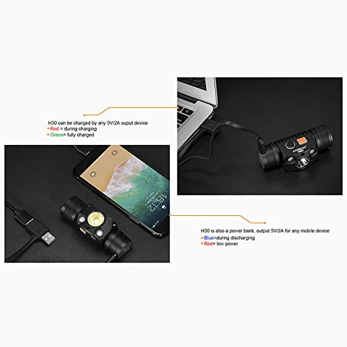 ACEBEAM H30 LED Headlamp Rechargeable 3-Color Light Cree XHP70.2 Headlight with Power Bank Function Come with a Large Capacity 5100mAh Battery