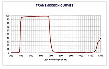 Hoya 82mm Uv Ir Infrared Rm-72 Hmc Multi Coated Glass Filter 2