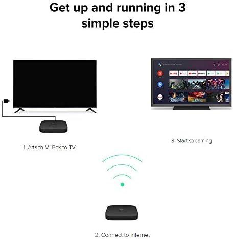 Xiaomi Mi TV Box S - Streaming Player, Black: Amazon.es: Electrónica