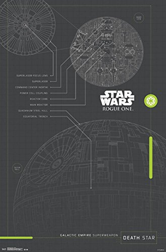 Trends International Star Wars Rogue One Plans Wall Poster 22.375