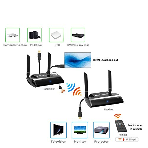 Wireless HDMI Extender with Loop-out IR Pass-back Support 1080P@60Hz Full HD Can Transmit Up to 150m 492ft (Line of Sight), Wifi HD AV Transmitter and Receiver for Projector Church Monitor Home Use by PAKITE (Image #5)