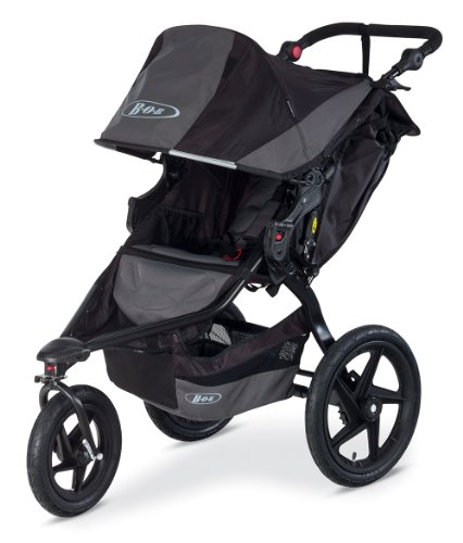 Best All Terrain Stroller 2020 Baby Consumers