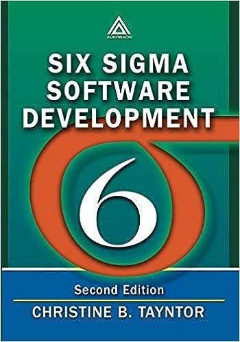 Amazon com: Six Sigma Software Development (9781420044263