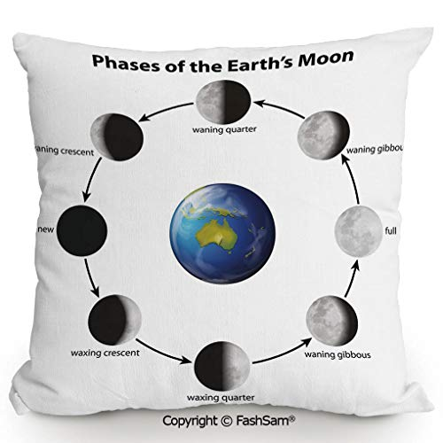 FashSam Polyester Throw Pillow Cushion Phases on The Moon as seen from Earth Celestial Rotation Astrology Cycle Decorative for Sofa Bedroom Car Decorate(20