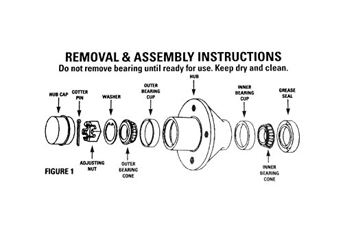 41qyjXP4b0L amazon com wheel bearing kit for folding trailer (0 9780 inch trailer bearing diagram at suagrazia.org
