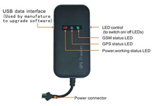 Amazon.com: Mini GPS Tracker TK110 Quad Band GSM/GPRS/GPS ...