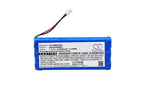 Henzens Replacement Battery forr ClearOne 220AAH6SMLZ, ClearOne Max, ClearOne Max Wireless, ClearOne 592-158-003,ClearOne 592-158-001, ClearOne 592-158-002 by Cameron Sino