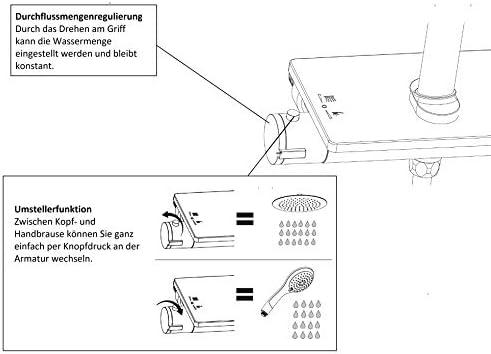 EISL DX1102CST termostato y Estante, Lluvia con Soporte de Pared ...