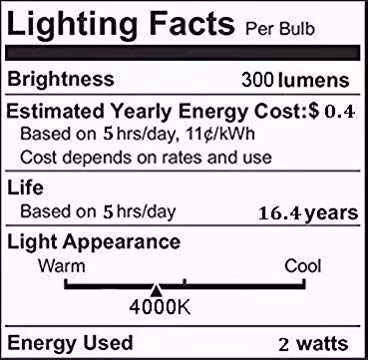 Buy 30 watt led white
