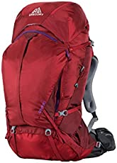 895d4fb1e6 Why Wheeled Backpacks Are The Best Travel Luggage Ever