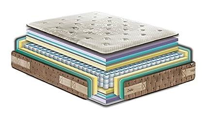 Marpe Colchón Delta, Núcleo de SakcsSpring® EVO y visco Formadapt® (200x190): Amazon.es: Hogar
