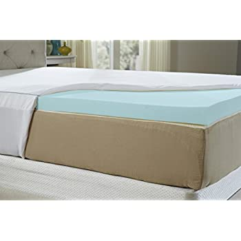Nature S Sleep  Inch Memory Foam Mattress Reviews