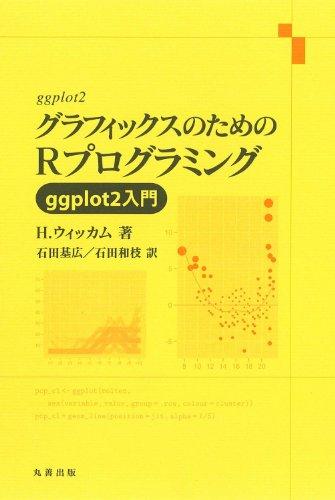 グラフィックスのためのRプログラミング