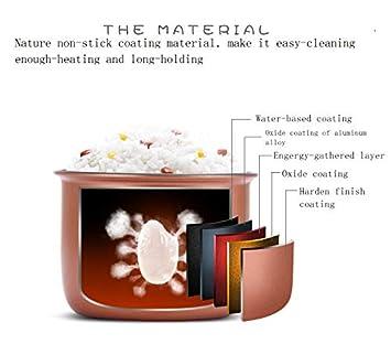 1,0/Liter calentamiento con plato placa de vapor calefacci/ón mini y port/átil se puede utilizar como caja de almuerzo rosa Mini cocina de arroz cocina