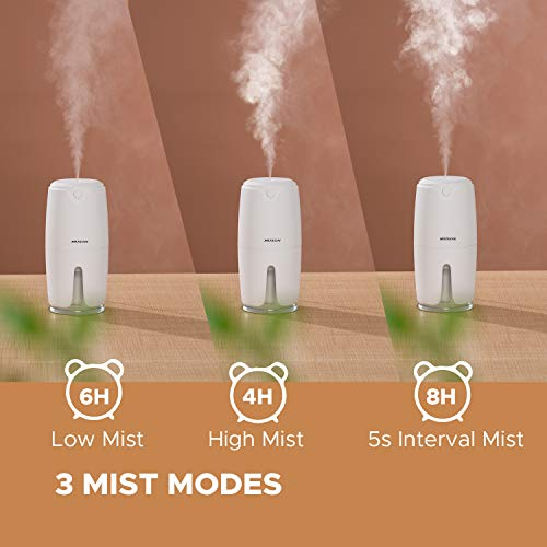 muson Portable Small Humidifier Cool Mist Humidifier with Colorful Mood Lights USB Powered Humidifier for Home Bedroom Baby Nursery Office Desk 360ML Easy to Clean Water Tank White