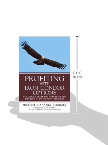 Benklifa: Profit Iron Condor Option