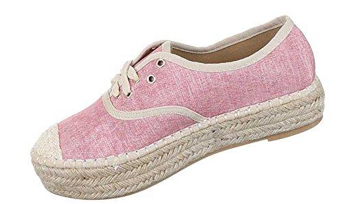 Damen-Schuhe Halbschuhe | moderne Freizeitschuhe mit Schnürung in verschiedenen Farben und Größen | Schuhcity24 | Schnürer Espadrilles in Jeansoptik Rosa