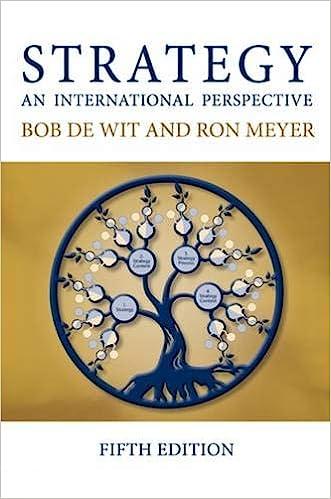 Wit, B: Strategy: Amazon.es: De Wit, Bob, Meyer, Ron: Libros ...