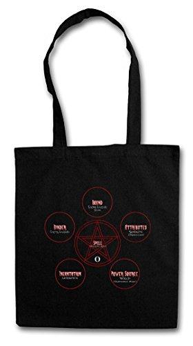 DAYLIGHT SPELL HIPSTER BAG – Vampiro formula Ring magica amuleto Amulett Vampire Blood Blut Diaries Sign