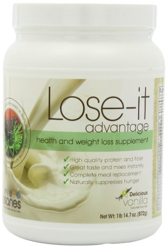 Lose Supplement Replacement Suppressant Delicious