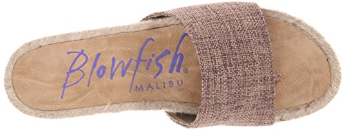 Blowfish Dames Glore Platte Sandaal Natuurlijke Feedbag Canvas
