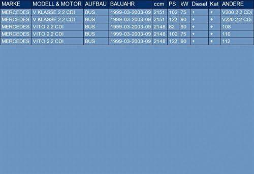 pour V KLASSE VITO 2.2 CDI BUS 102//122//82hp 1999-2003 le kit dassemblage complet ETS-EXHAUST 50934 Silencieux arriere