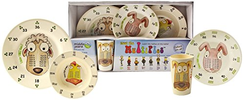 The Multiples Middle Years Times Table Plate Set Early Years Plates