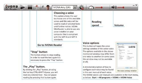 IVONA Voice Brian (British English) [Download]