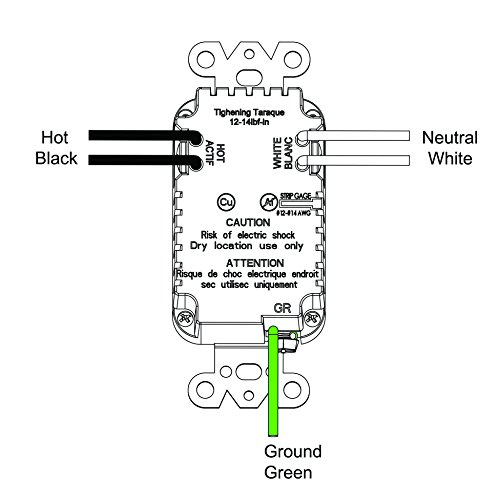 outlet with usb charger wall dual high speed duplex