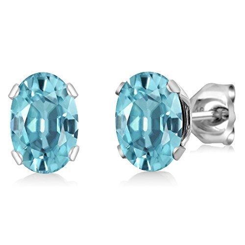 Gem Stone King 2.40 Ct Oval 7x5mm Blue Zircon 925 Sterling Silver Stud Earrings