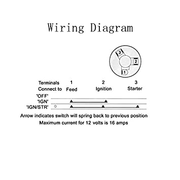 3 Wire Ignition Switch Wiring - M7 Wiring Diagram Harley Ignition Switch Wiring Diagram For Dummies on