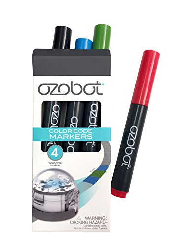 Most Popular Permanent Markers