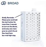 BROAD Rechargeable Electrical Air Purifying