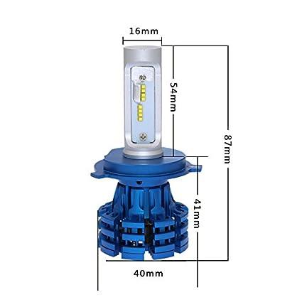 HB5 9005 Glyqxa Auto Lighting 5559077022 Glyqxa New Design Canbus Error Free9005 HB3 Auto Car LED headlight Philips LUXEON ZES Chips LED 160W 16000LM 6000K -2Yr Warranty